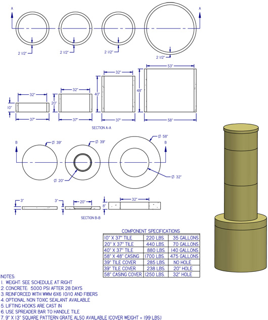 Genest Precast Well Products